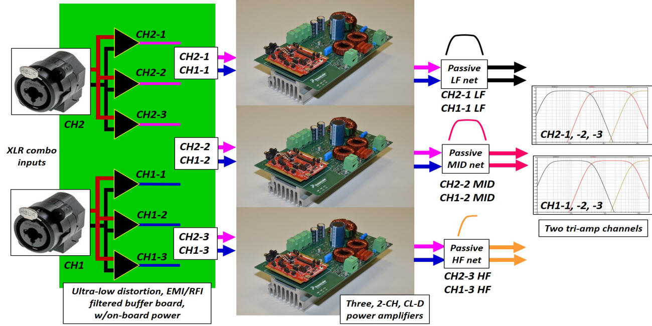 North Reading Engineering Op Amp Is The Buffer In This Power Supply Circuit Required An Alternative Filtering Scheme To Above And A Preferred Approach Employ Active Filters Between Buffered Signals Associated Amplifiers